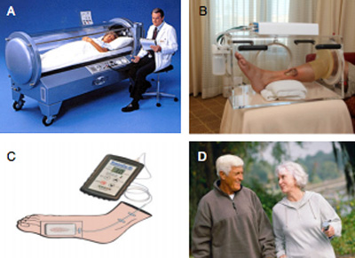 Oxygen and wound care: A review of current therapeutic modalities and future direction